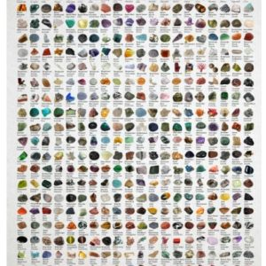 Edelstenen poster kaart 800 belangrijkste stenen